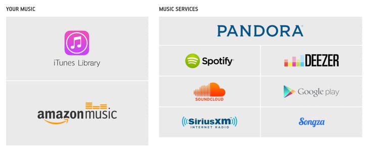 sonos - streaming music services